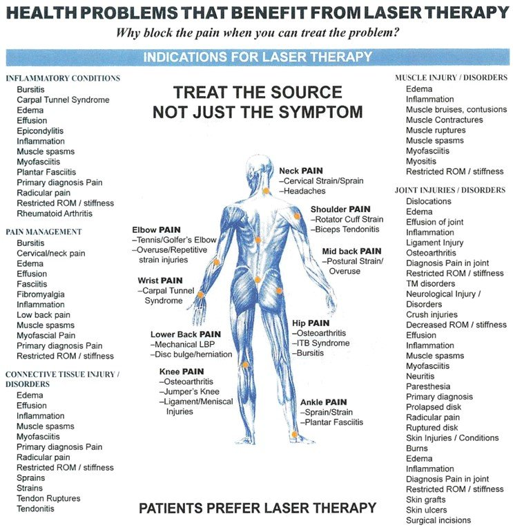 spring hill florida laser therapy